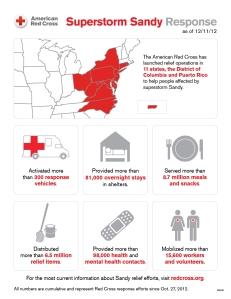 Infographic Dec.11
